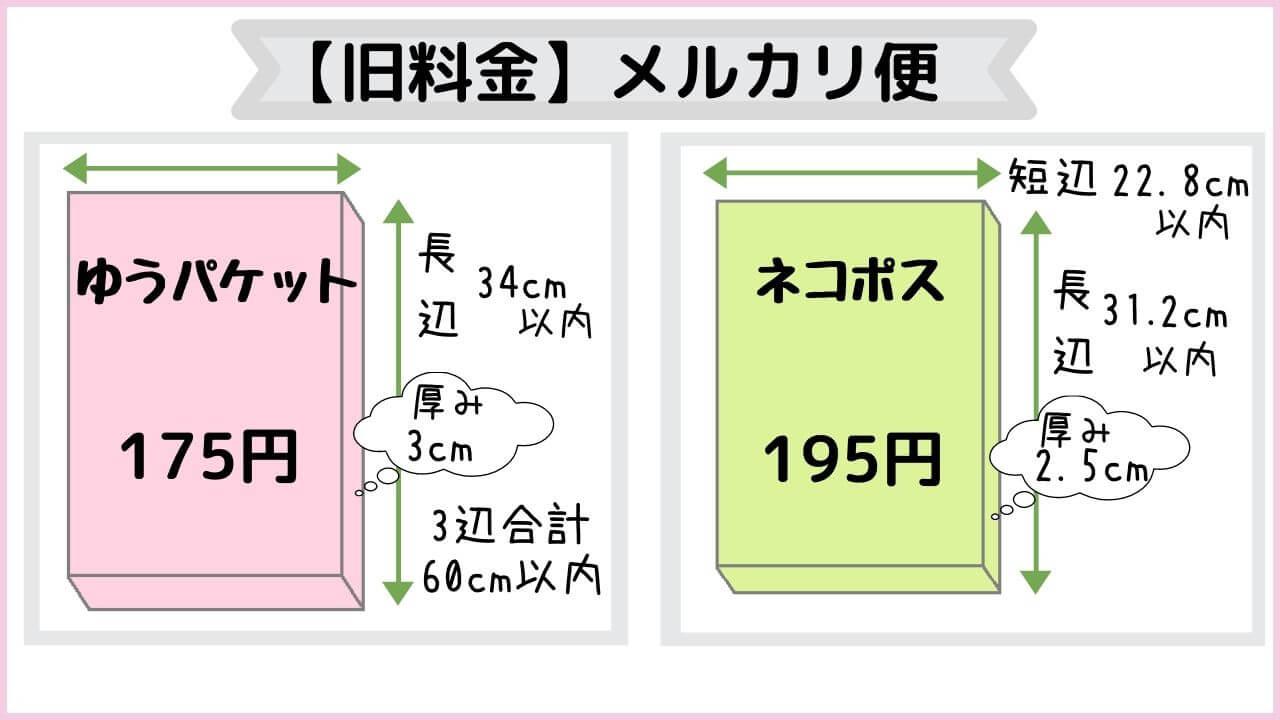 メルカリ便 送料サイズの比較 ネコポスvsゆうパケット